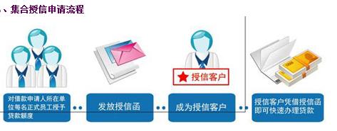 """哈尔滨银行""""乾道嘉""""公务员信用贷款怎么样?产品具有哪些优势特点?办理流程是怎样的?"""