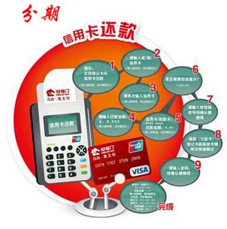 光大银行信用卡分期还款申请要求是什么?如何申请光大信用卡分期?分期手续费率是多少?