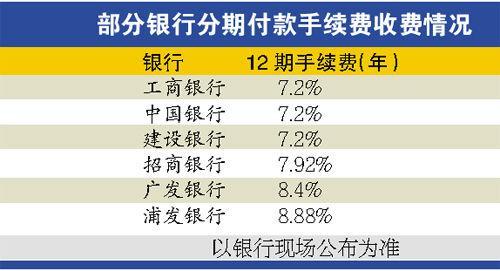 分期利息计算公式?各行分期实际利率如何?花呗、京东白条年利率如何?