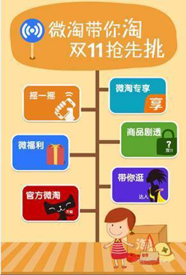无线双11促微淘站活动规则内容