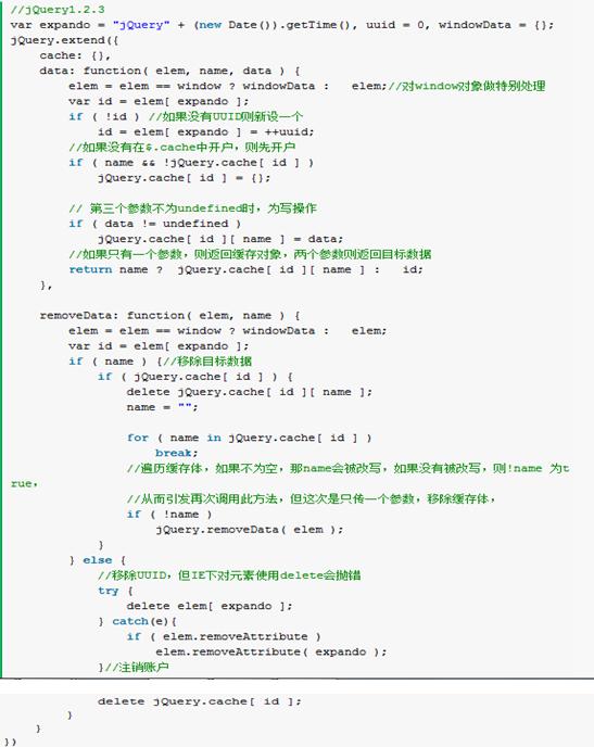 jQuery的数据缓存模块的改进之路