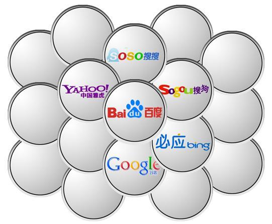 文章要写成什么样才会被搜索引擎收录?