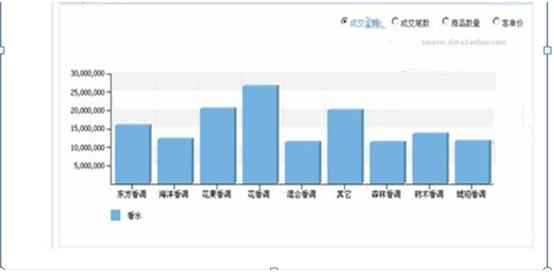 如何提高店铺点击率?宝贝款式和价格哪个对点击率的影响最大?