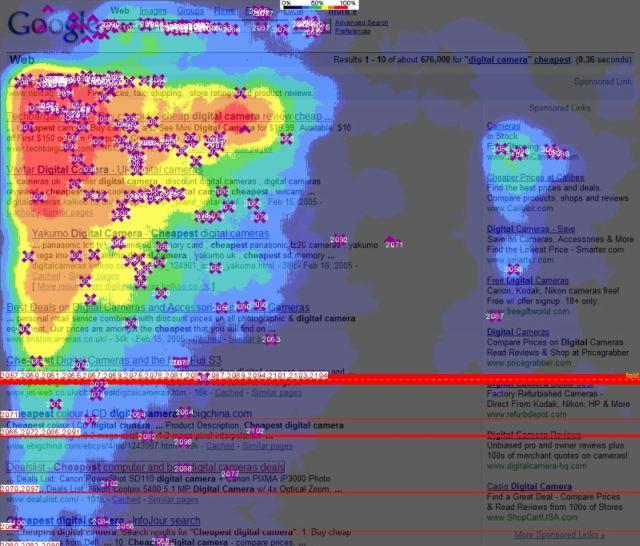 网站分析中的热图如何分析?